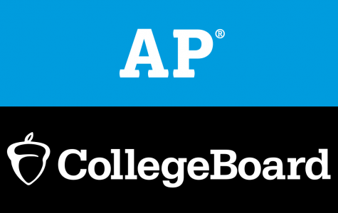 What to Expect on the 2020 AP Exams